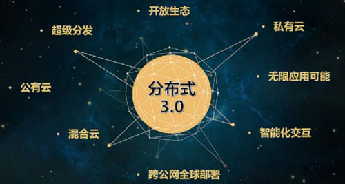 """""""分布式3.0""""的目标:万物互联"""