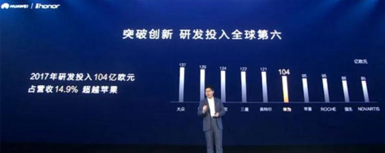 来自产业方面的多个信源表示,荣耀正在组建电视团队,很有可能在下半年推出电视产品。