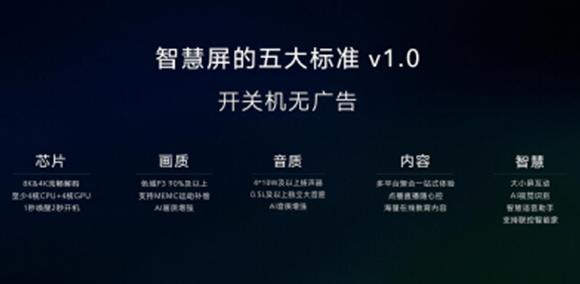 荣耀提出智慧屏产品五大标准