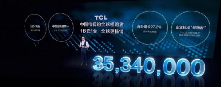 2021年三月份,彩电市场有点戏剧性:红米86英寸液晶电视搞出历史性最低价7999元;同时,TCL X12新旗舰85英寸液晶电视定价99999元,几乎是同类最高。