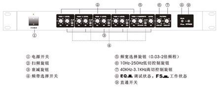 前面板功能图          技术指标:     1,五段衰减式参量均衡器